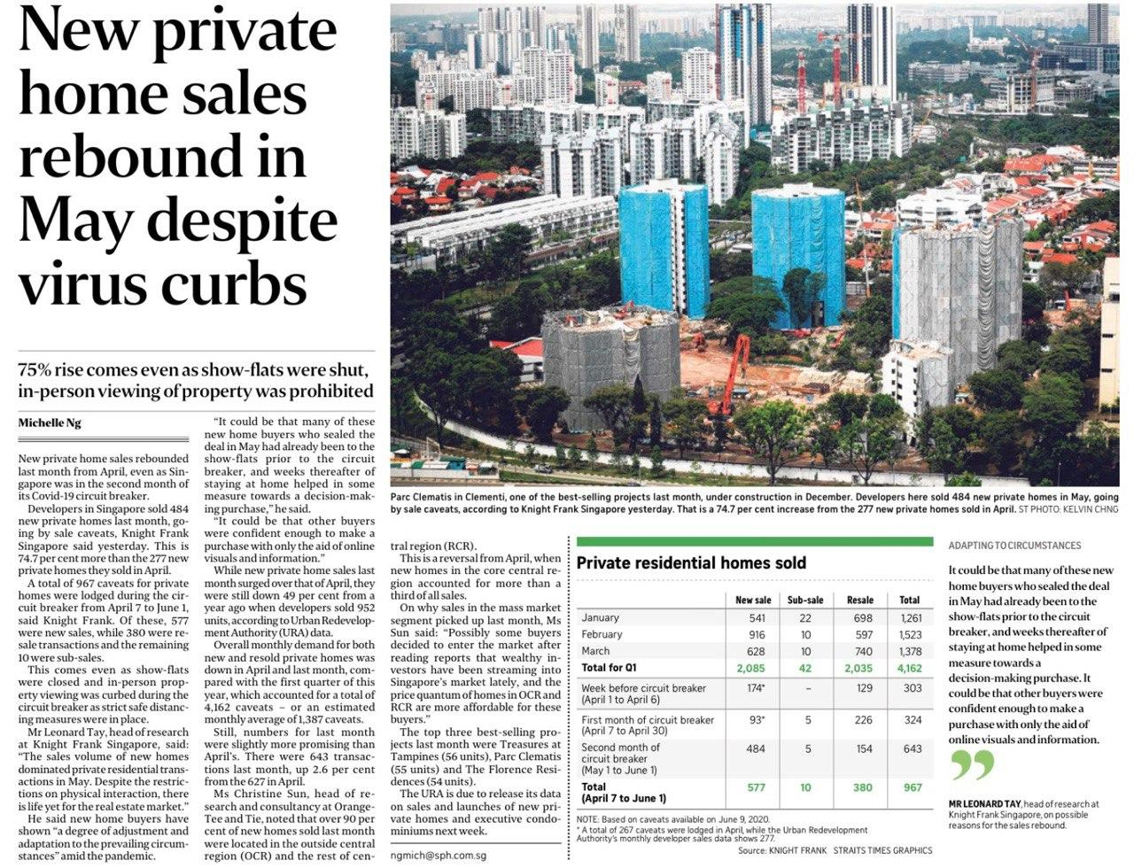 The-Avenir-New Private Home Sales Rebound In May Despite Virus Curbs